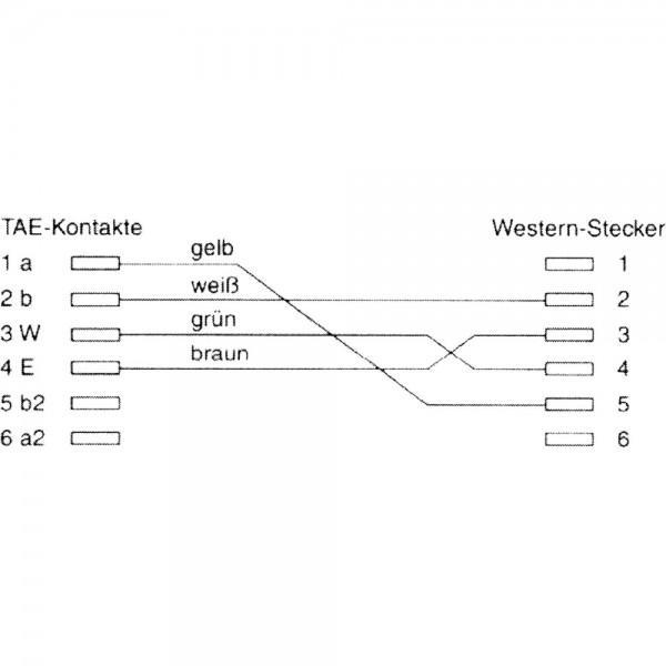 InLine® TAE-F Kabel, für Telekom/Siemens-Geräte, TAE-F Stecker an RJ11 Stecker, 15m